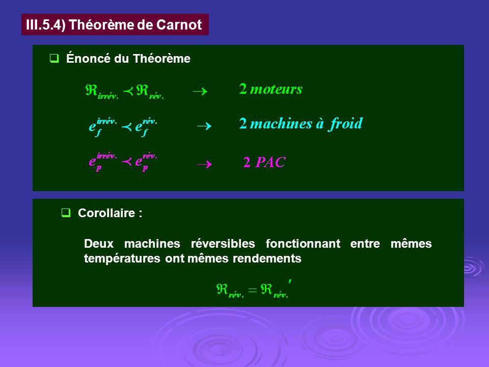 III.5.4) Théorème de Carnot Énoncé du Théorème Corollaire : Deux machines réversibles fonctionnant entre mêmes températures ont mêmes rendements