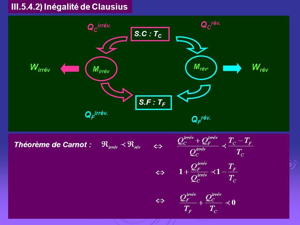 III.5.4.2) Inégalité de Clausius W irrév W rév M irrév M rév. S.C : T C S.F : T F Q C irrév. Q F rév. Q C rév. Q F irrév. Théorème de Carnot :