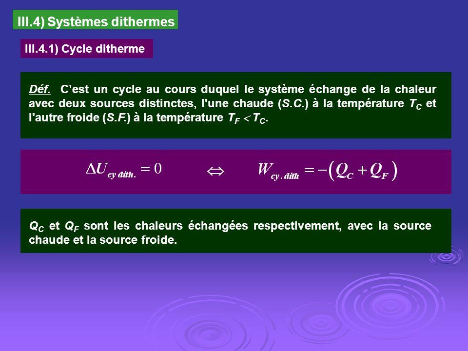 III.4) Systèmes dithermes III.4.1) Cycle ditherme Déf. Cest un cycle au cours duquel le système échange de la chaleur avec deux sources distinctes, l'