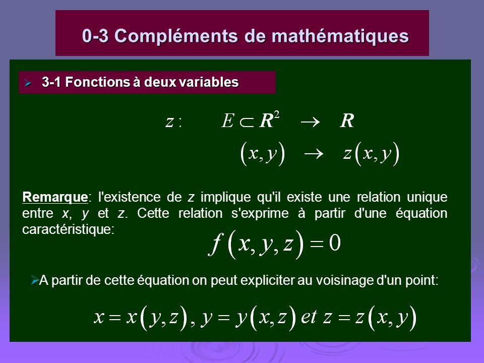 0-3 Compléments de mathématiques 3-1 Fonctions à deux variables 3-1 Fonctions à deux variables Remarque: l'existence de z implique qu'il existe une re