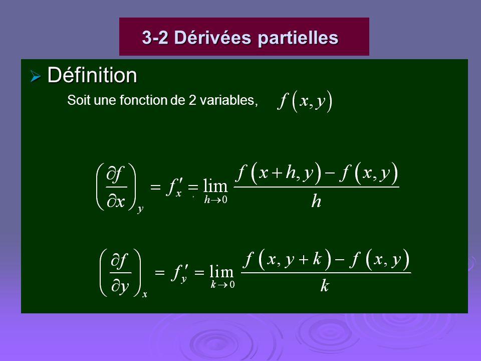 3-2 Dérivées partielles Définition Définition Soit une fonction de 2 variables,,