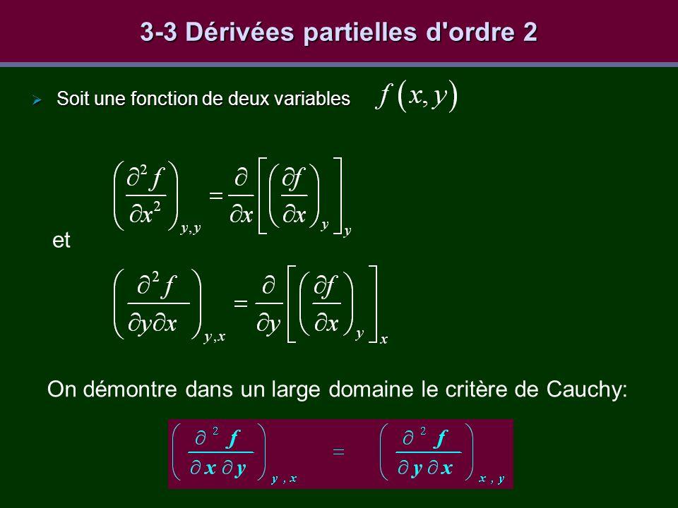 3-3 Dérivées partielles d'ordre 2 Soit une fonction de deux variables Soit une fonction de deux variables On démontre dans un large domaine le critère