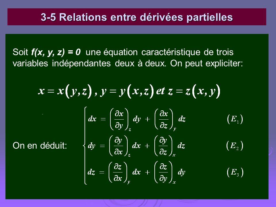 3-5 Relations entre dérivées partielles Soit f(x, y, z) = 0 une équation caractéristique de trois variables indépendantes deux à deux. On peut explici