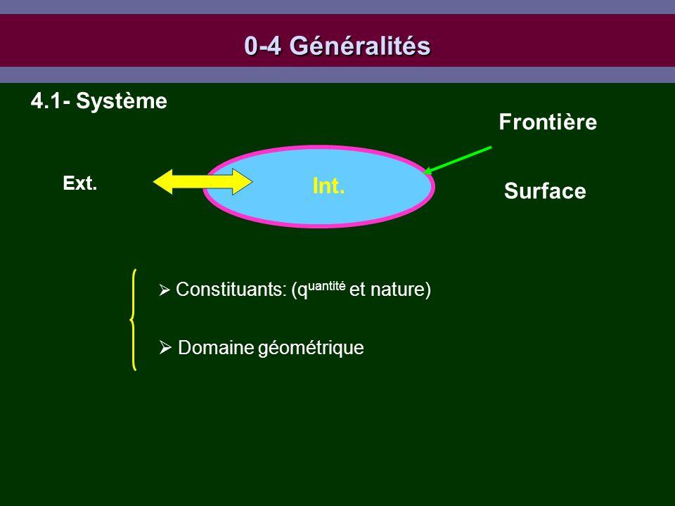 0-4 Généralités Int. Ext. Surface Frontière 4.1- Système Constituants: (q uantité et nature) Domaine géométrique