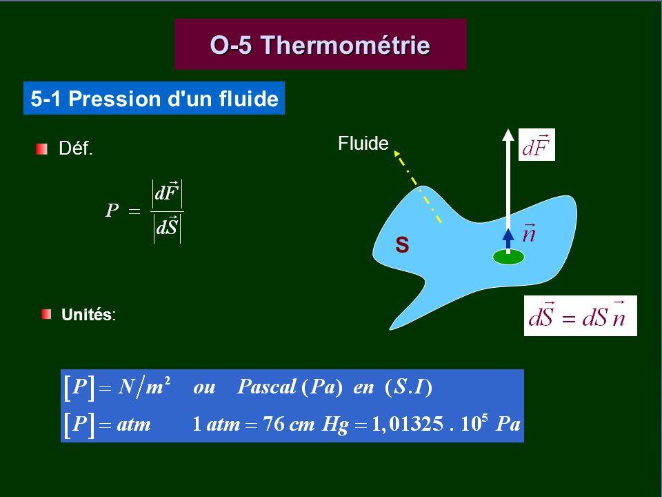 O-5 Thermométrie 5-1 Pression d'un fluide Unités: S Fluide Déf.