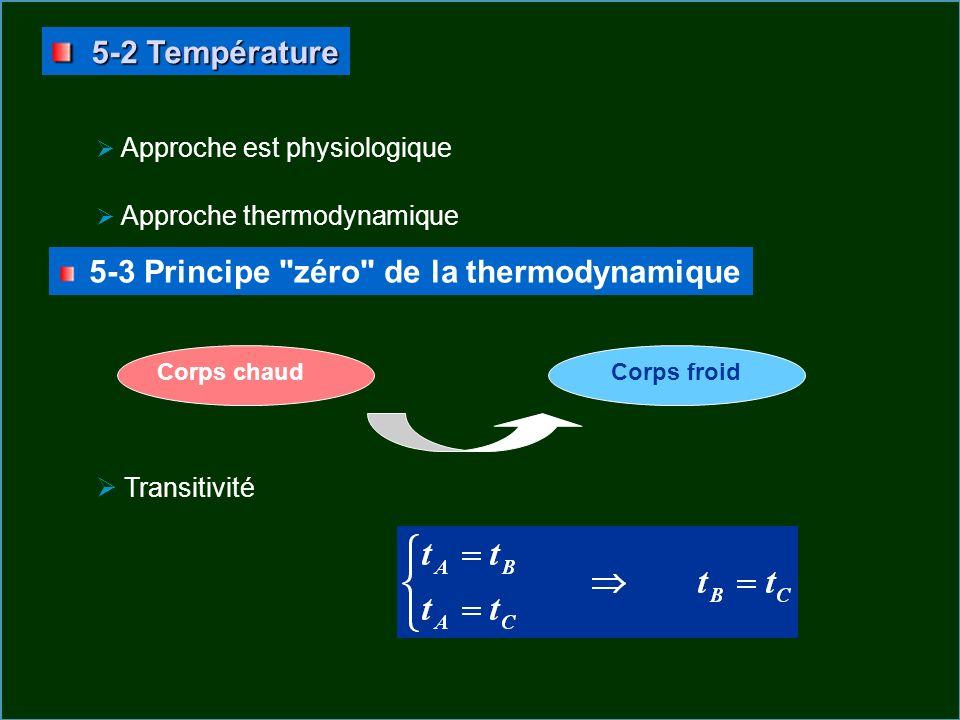 Approche est physiologique Approche thermodynamique 5-2 Température 5-2 Température 5-3 Principe