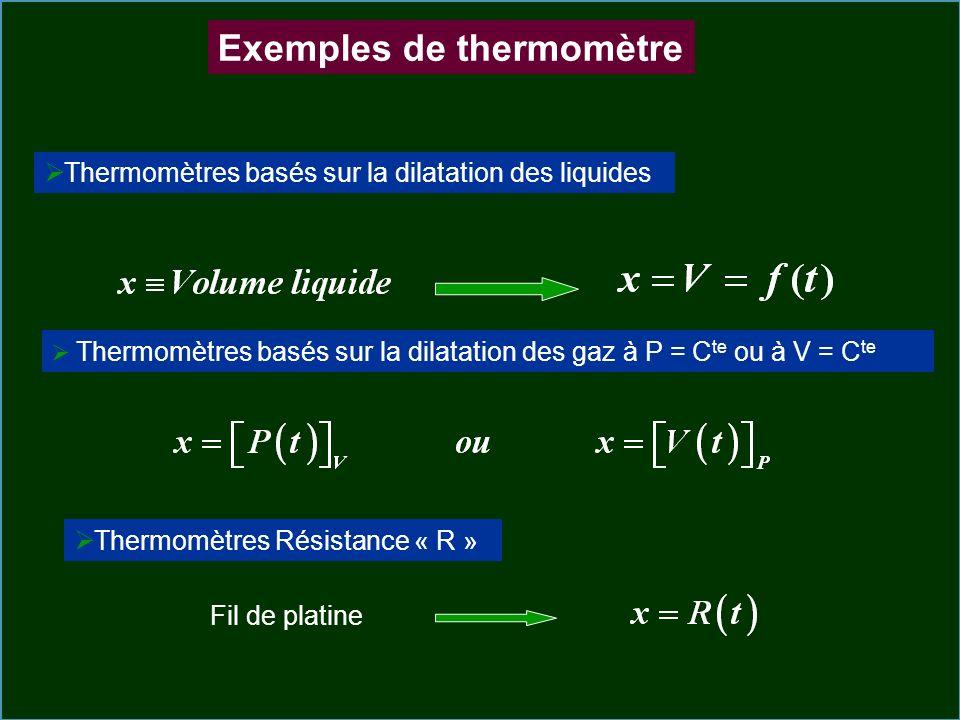 Exemples de thermomètre Thermomètres basés sur la dilatation des liquides Thermomètres basés sur la dilatation des gaz à P = C te ou à V = C te Thermo