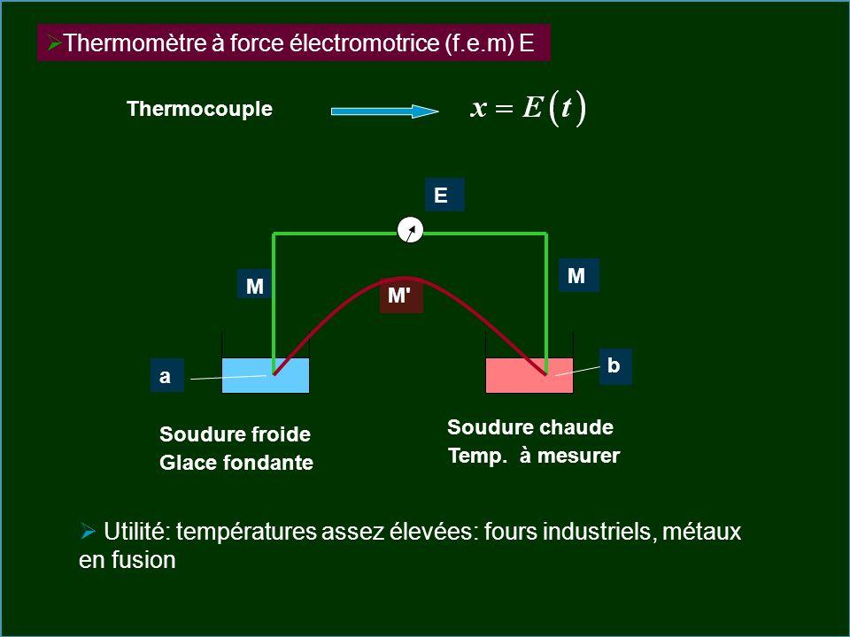 Thermomètre à force électromotrice (f.e.m) E M M M' E a b Soudure froide Glace fondante Soudure chaude Temp. à mesurer Thermocouple Utilité: températu
