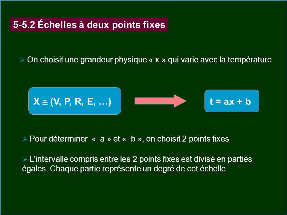 5-5.2 Échelles à deux points fixes On choisit une grandeur physique « x » qui varie avec la température X (V, P, R, E, …) t = ax + b Pour déterminer «