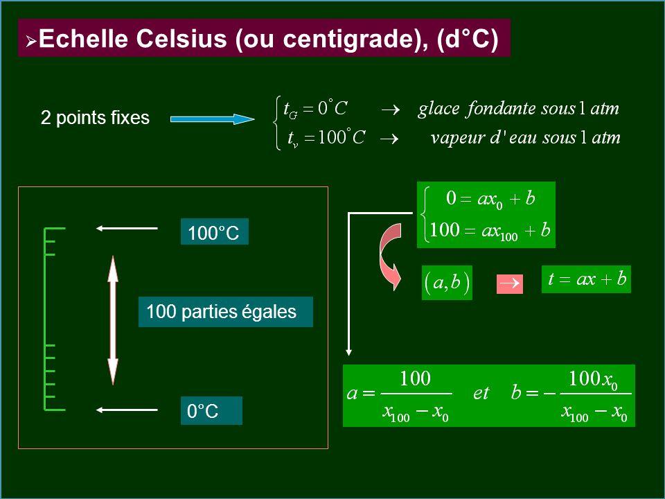 Echelle Celsius (ou centigrade), (d°C) 2 points fixes 100°C 0°C 100 parties égales