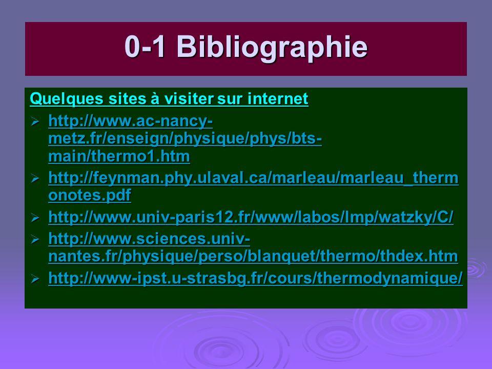 0-1 Bibliographie Quelques sites à visiter sur internet http://www.ac-nancy- metz.fr/enseign/physique/phys/bts- main/thermo1.htm http://www.ac-nancy-