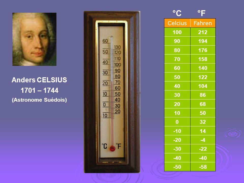 Anders CELSIUS 1701 – 1744 (Astronome Suédois) CelciusFahren 100212 90194 80176 70158 60140 50122 40104 3086 2068 1050 032 -1014 -20-4 -30-22 -40 -50-
