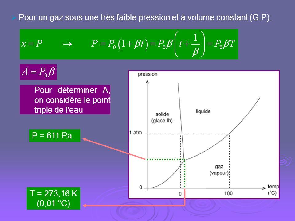Pour un gaz sous une très faible pression et à volume constant (G.P): T = 273,16 K (0,01 °C) Pour déterminer A, on considère le point triple de l'eau