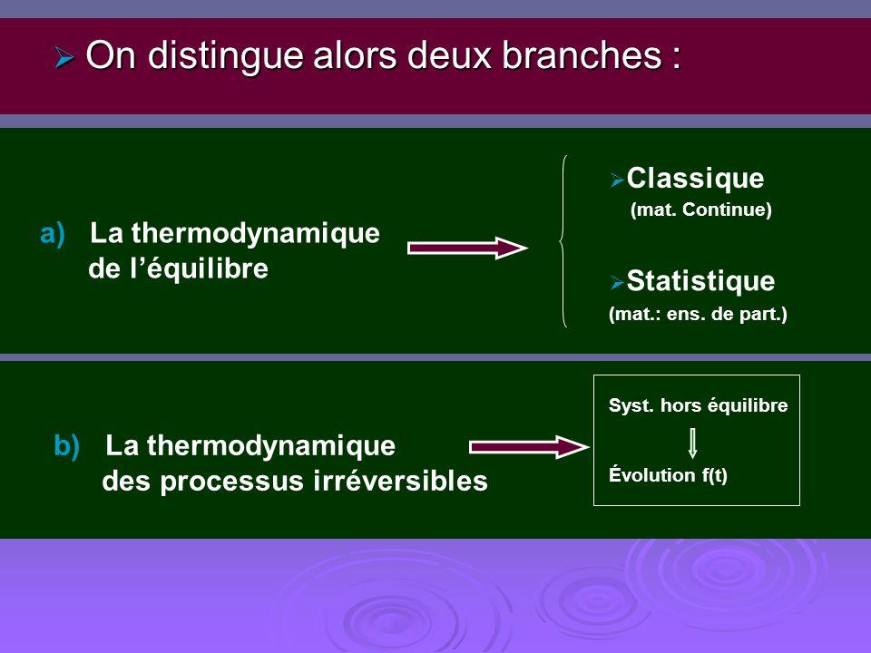 On distingue alors deux branches : On distingue alors deux branches : a) La thermodynamique de léquilibre Classique (mat. Continue) Statistique (mat.: