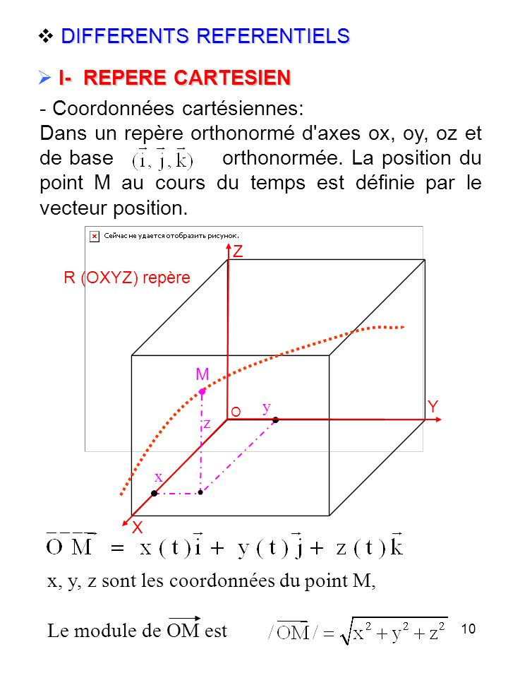 10 DIFFERENTS REFERENTIELS I- REPERE CARTESIEN - Coordonnées cartésiennes: Dans un repère orthonormé d'axes ox, oy, oz et de base orthonormée. La posi