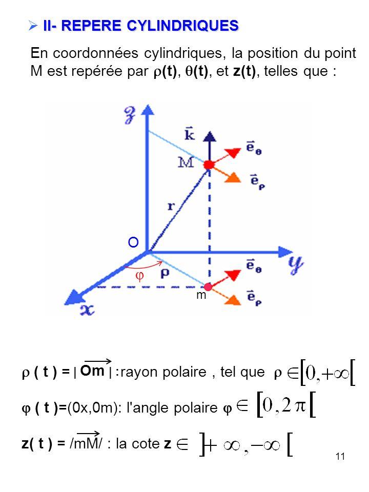 11 II- REPERE CYLINDRIQUES En coordonnées cylindriques, la position du point M est repérée par (t), (t), et z(t), telles que : ( t ) = rayon polaire,