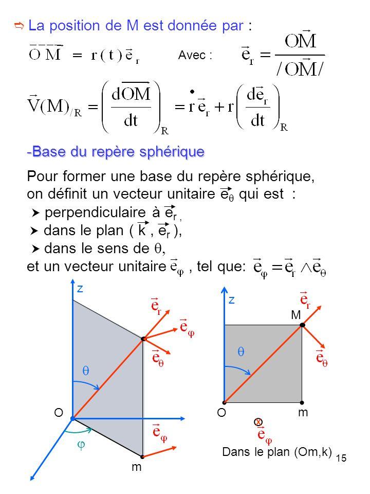 15 La position de M est donnée par : Avec : -Base du repère sphérique Pour former une base du repère sphérique, on définit un vecteur unitaire e qui e
