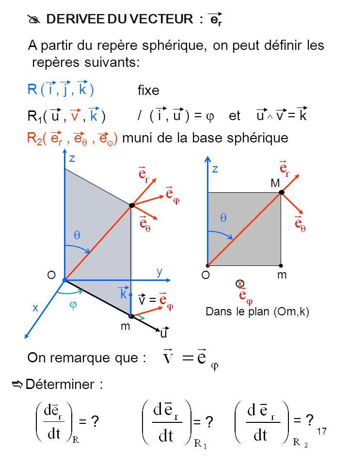 17 DERIVEE DU VECTEUR : e r DERIVEE DU VECTEUR : e r A partir du repère sphérique, on peut définir les repères suivants: R ( i, j, k ) R 1 ( u, v, k )