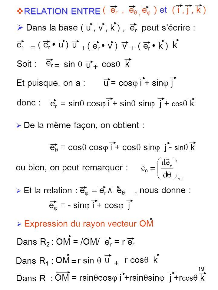19 RELATION ENTRE ( e r, e, e ) et ( i, j, k ) erer e e r ٨ e =+ u v k + ( e r k ) ( e r u ) ( e r v ) cos erer = + u k sin Et puisque, on a : u = cos