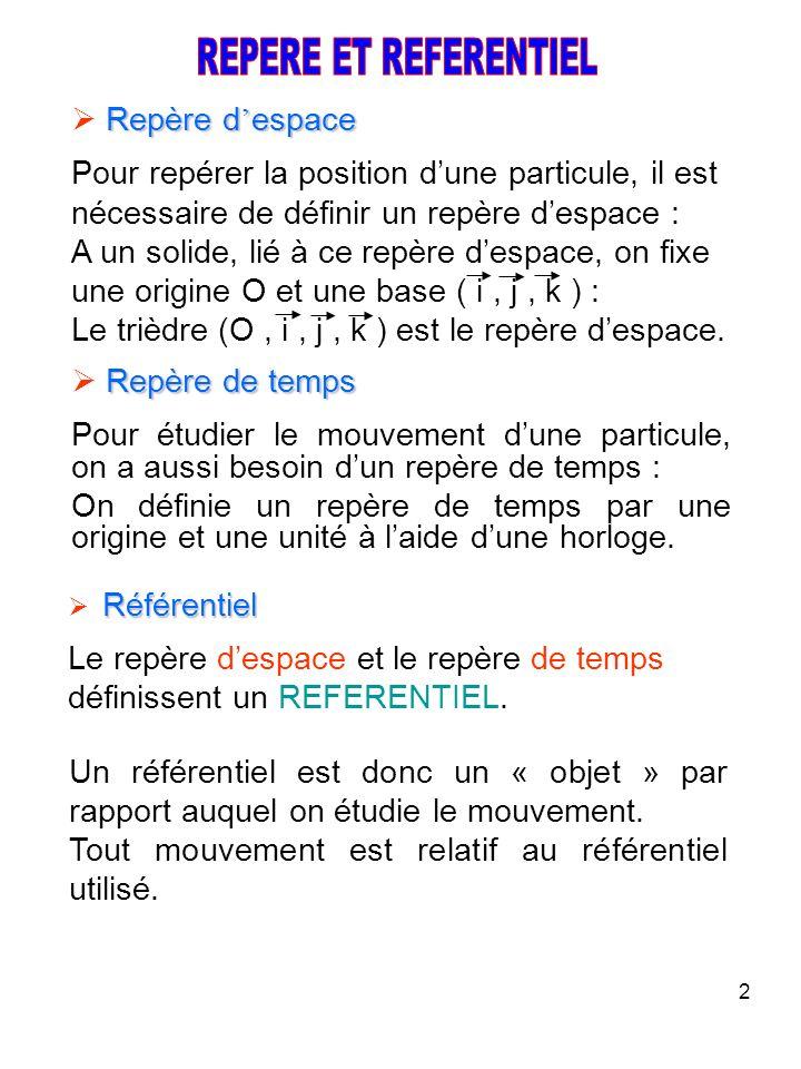 2 Repère d espace Pour repérer la position dune particule, il est nécessaire de définir un repère despace : A un solide, lié à ce repère despace, on f