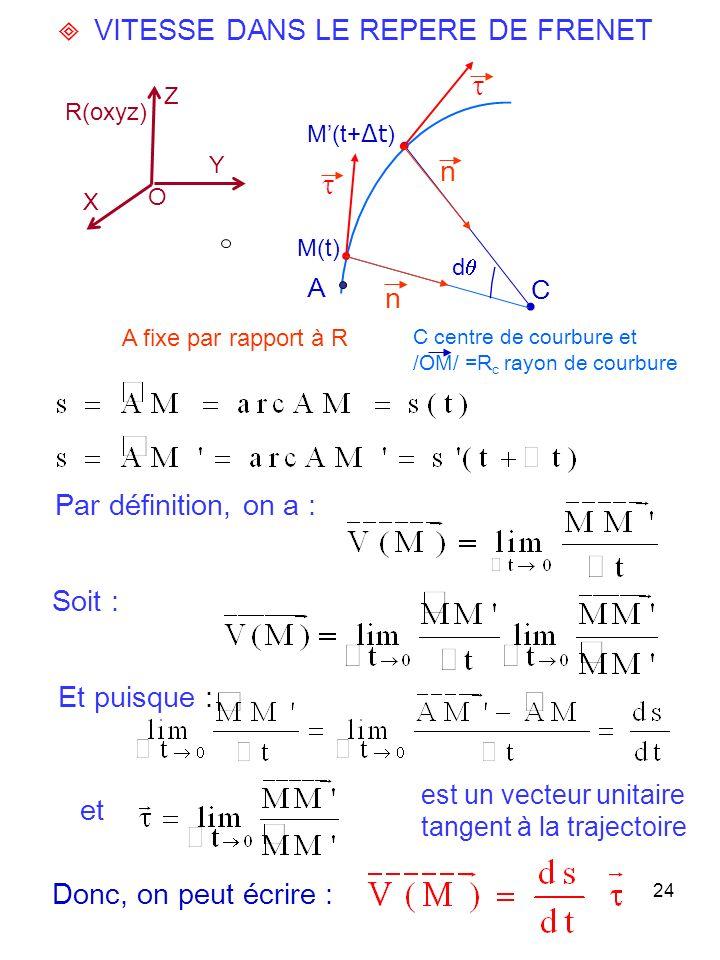 24 VITESSE DANS LE REPERE DE FRENET Par définition, on a : Soit : est un vecteur unitaire tangent à la trajectoire A fixe par rapport à R O X Y Z R(ox