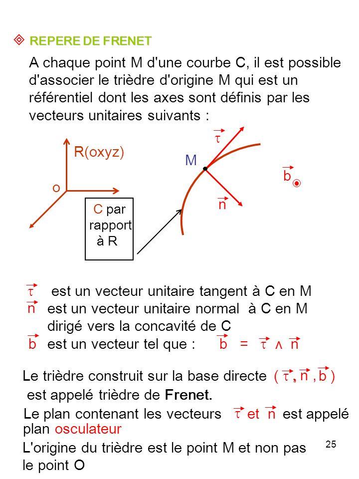 25 REPERE DE FRENET A chaque point M d'une courbe C, il est possible d'associer le trièdre d'origine M qui est un référentiel dont les axes sont défin