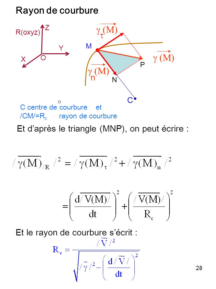 28 Rayon de courbure O X Y Z R(oxyz) C centre de courbure et /CM/=R c rayon de courbure M C n Et daprès le triangle (MNP), on peut écrire : N P Et le