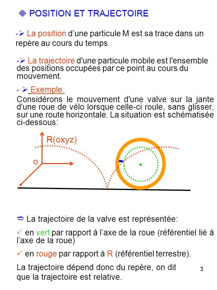 3 - La trajectoire d'une particule mobile est l'ensemble des positions occupées par ce point au cours du mouvement. - Exemple. Considérons le mouvemen