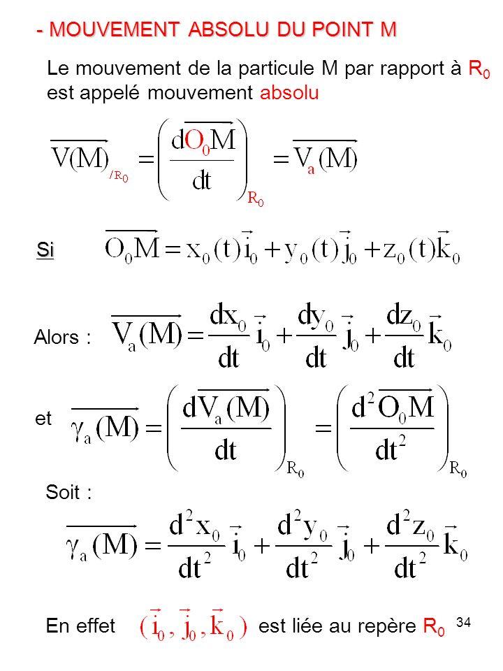 34 - MOUVEMENT ABSOLU DU POINT M Le mouvement de la particule M par rapport à R 0 est appelé mouvement absolu Si Alors : En effet est liée au repère R