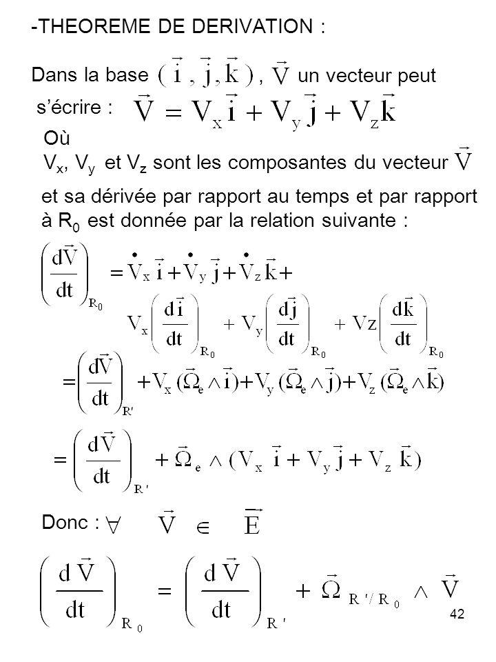 42 -THEOREME DE DERIVATION : Dans la base, un vecteur peut sécrire : et sa dérivée par rapport au temps et par rapport à R 0 est donnée par la relatio