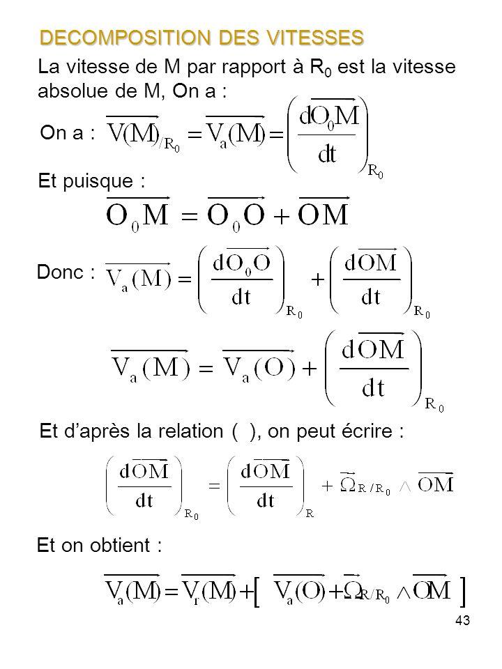 43 DECOMPOSITION DES VITESSES La vitesse de M par rapport à R 0 est la vitesse absolue de M, On a : On a : Et daprès la relation ( ), on peut écrire :