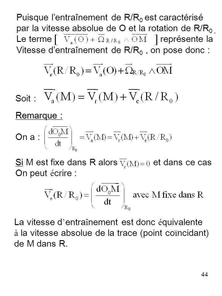 44 Soit : Puisque lentraînement de R/R 0 est caractérisé par la vitesse absolue de O et la rotation de R/R 0, Le terme représente la Vitesse dentraîne