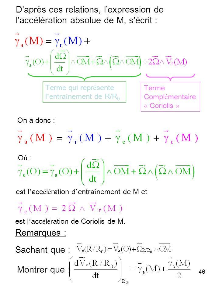 46 Daprès ces relations, lexpression de laccélération absolue de M, sécrit : Terme qui repr é sente l entra î nement de R/R 0 Terme Compl é mentaire «