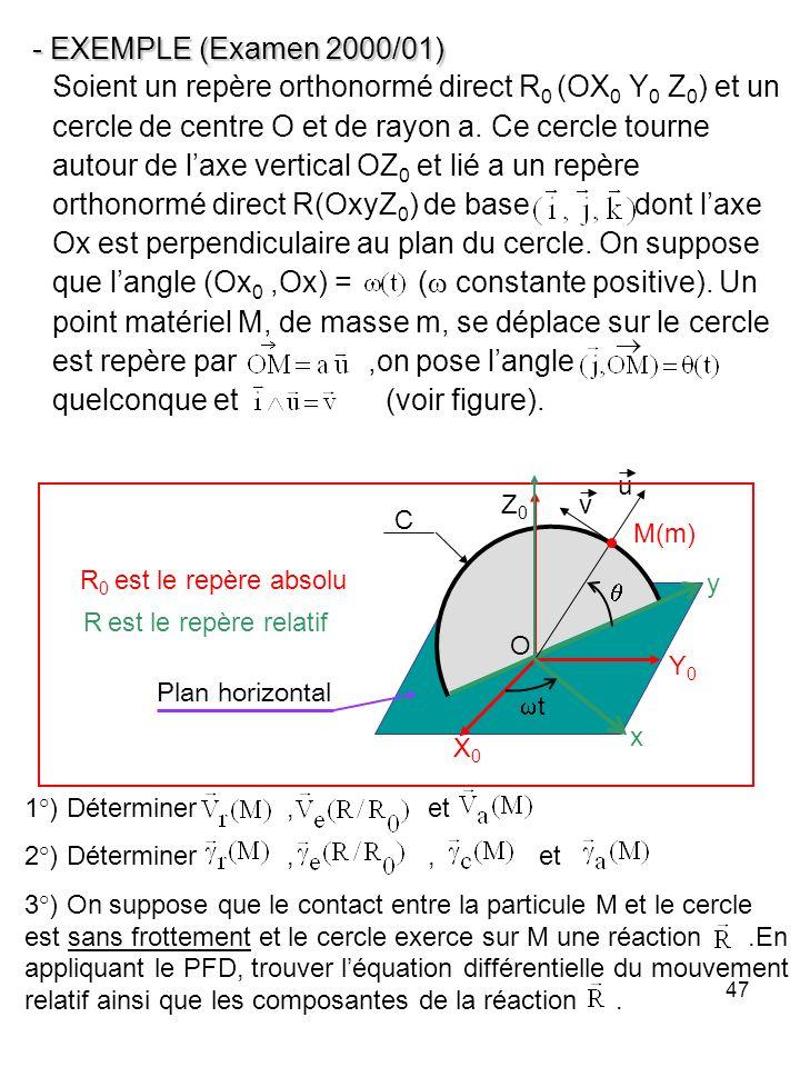 47 - EXEMPLE (Examen 2000/01) 1°) Déterminer, et 2°) Déterminer,, et 3°) On suppose que le contact entre la particule M et le cercle est sans frotteme