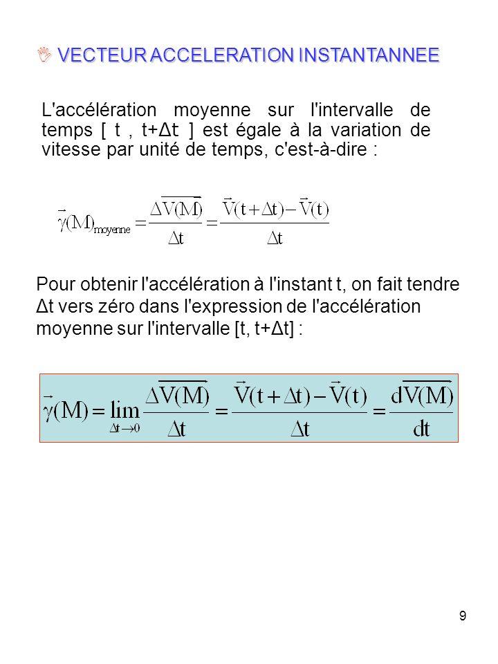 9 VECTEUR ACCELERATION INSTANTANNEE VECTEUR ACCELERATION INSTANTANNEE L'accélération moyenne sur l'intervalle de temps [ t, t+ Δt ] est égale à la var