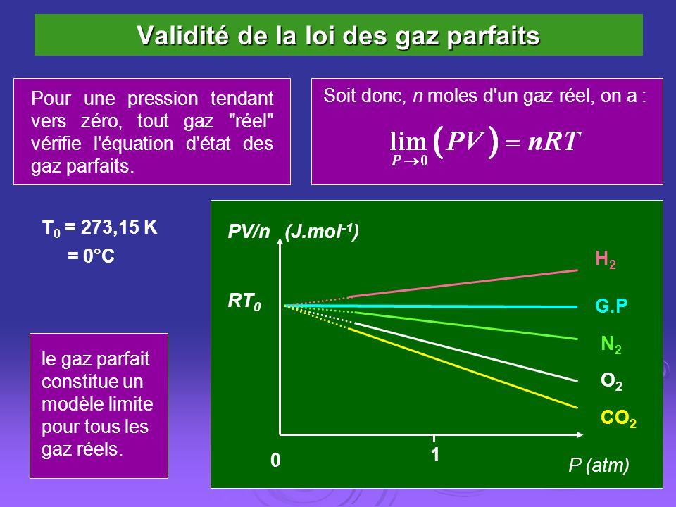 Validité de la loi des gaz parfaits Pour une pression tendant vers zéro, tout gaz