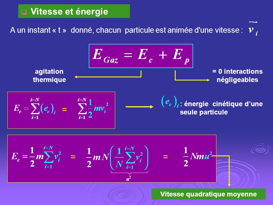 A un instant « t » donné, chacun particule est animée d'une vitesse : Vitesse et énergie agitation thermique = 0 interactions négligeables : énergie c
