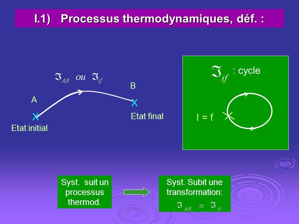 I.1) Processus thermodynamiques, déf. : A XA X B XB X Etat initial Etat final I = f : cycle Syst. suit un processus thermod. Syst. Subit une transform