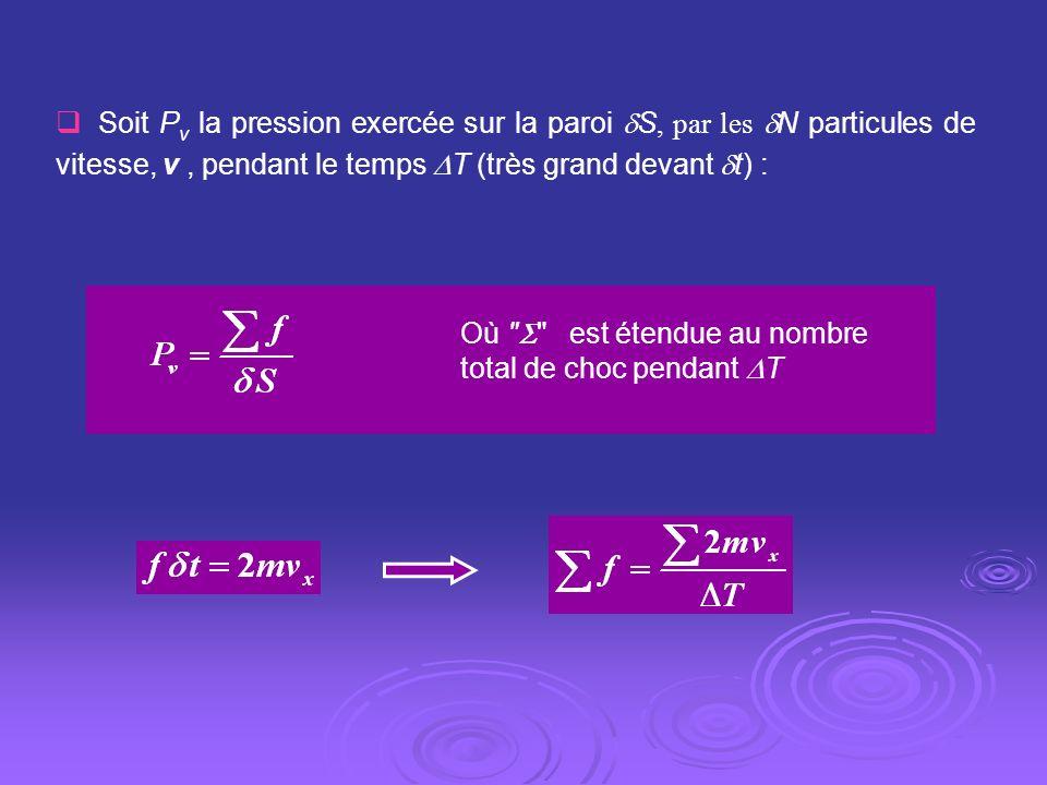 Soit P v la pression exercée sur la paroi S, par les N particules de vitesse, v, pendant le temps T (très grand devant t) : Où