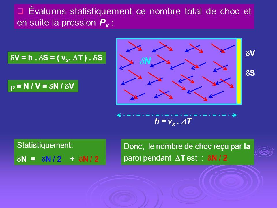 Évaluons statistiquement ce nombre total de choc et en suite la pression P v : V = h. S = ( v x. T ). S = N / V = N / V Statistiquement: N = N / 2 + N