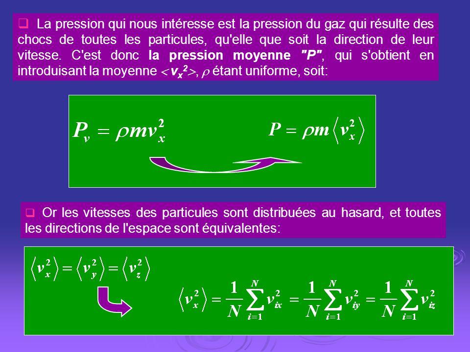 La pression qui nous intéresse est la pression du gaz qui résulte des chocs de toutes les particules, qu'elle que soit la direction de leur vitesse. C