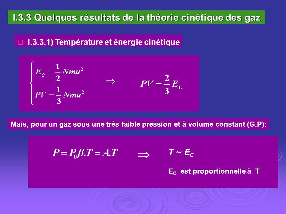 I.3.3 Quelques résultats de la théorie cinétique des gaz I.3.3.1) Température et énergie cinétique T E C E C est proportionnelle à T Mais, pour un gaz