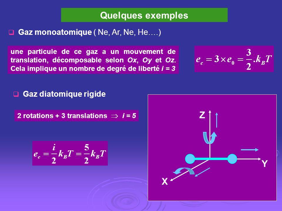 Quelques exemples Gaz monoatomique ( Ne, Ar, Ne, He….) une particule de ce gaz a un mouvement de translation, décomposable selon Ox, Oy et Oz. Cela im