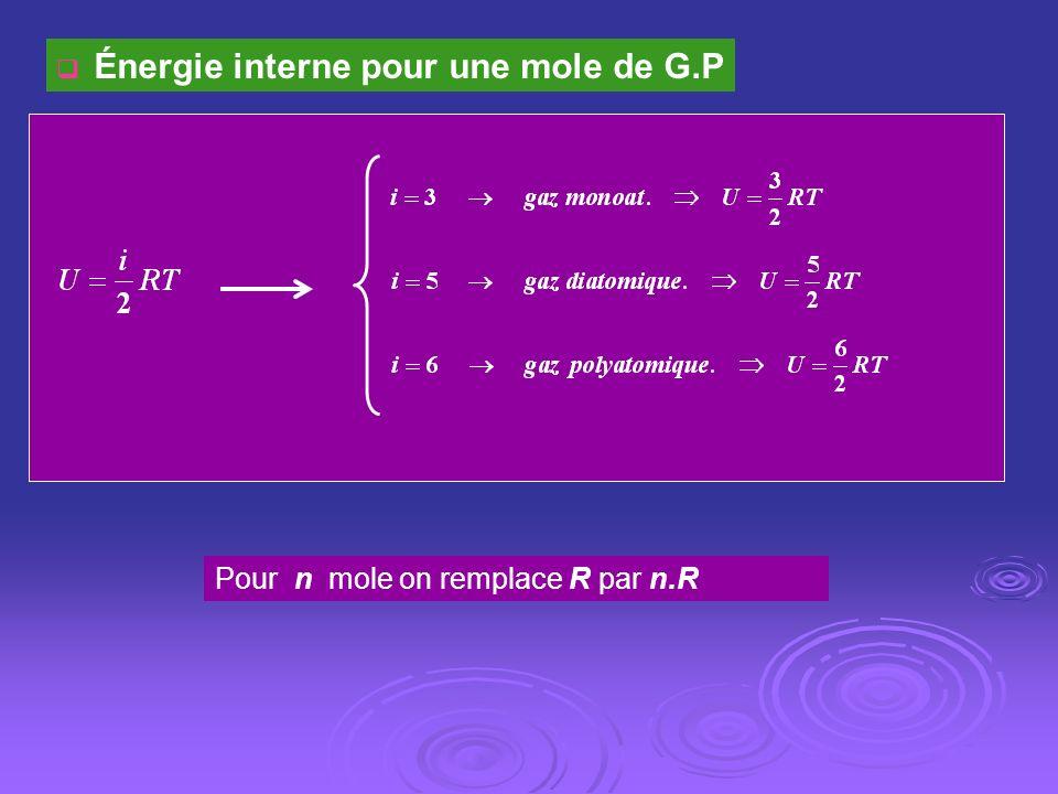 Énergie interne pour une mole de G.P Pour n mole on remplace R par n.R