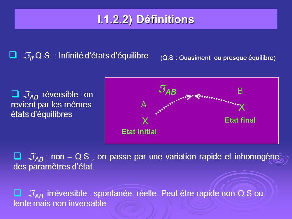 I.1.2.3) Représentation graphique A B C P V T AB : rév.