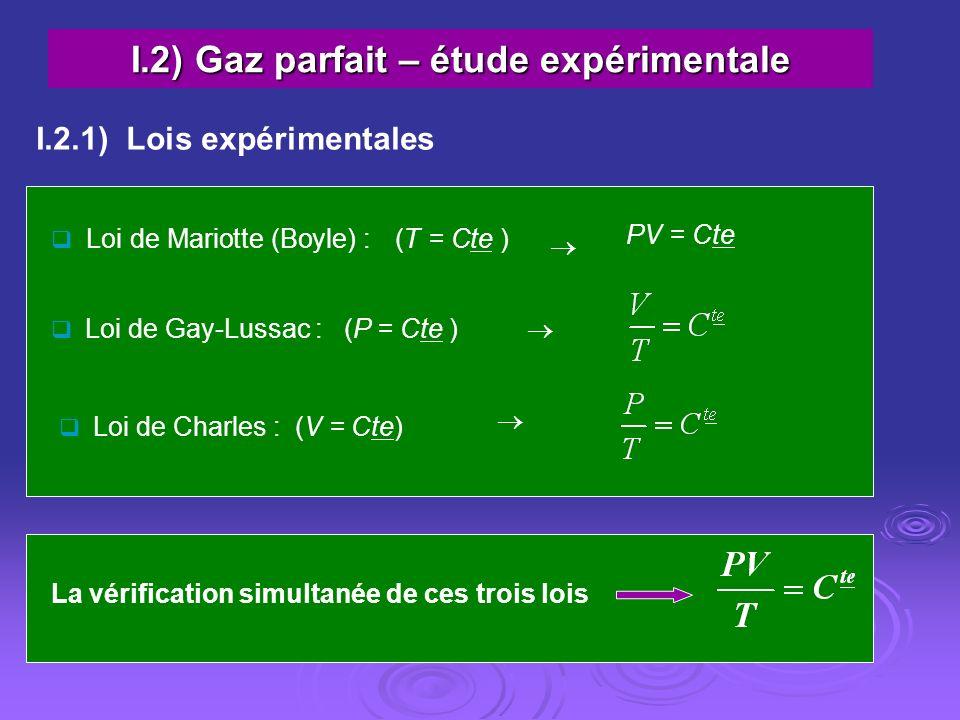 I.2) Gaz parfait – étude expérimentale I.2.1) Lois expérimentales Loi de Mariotte (Boyle) : (T = Cte ) Loi de Gay-Lussac : (P = Cte ) PV = Cte Loi de