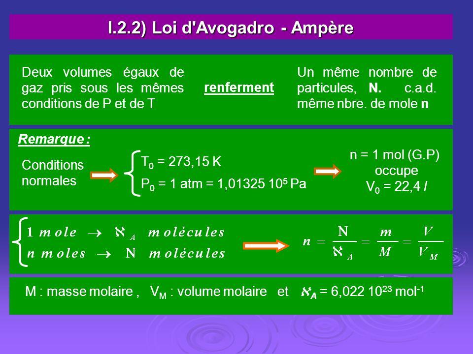 I.2.2) Loi d'Avogadro - Ampère Deux volumes égaux de gaz pris sous les mêmes conditions de P et de T renferment Un même nombre de particules, N. c.a.d