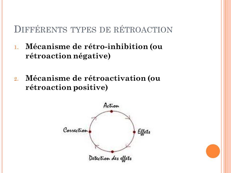 D IFFÉRENTS TYPES DE RÉTROACTION 1. Mécanisme de rétro-inhibition (ou rétroaction négative) 2. Mécanisme de rétroactivation (ou rétroaction positive)