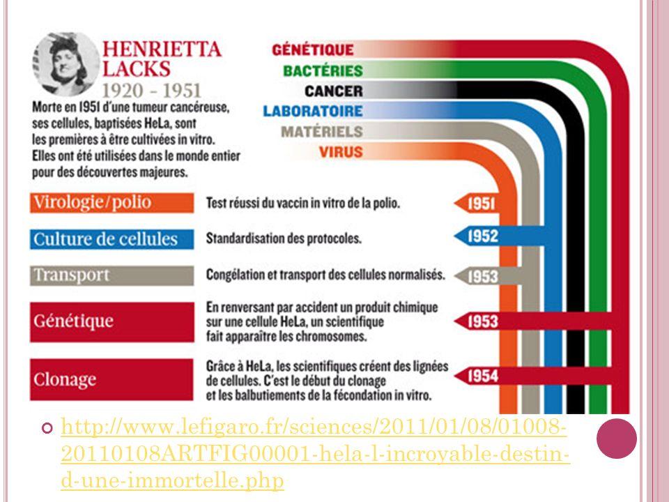 http://www.lefigaro.fr/sciences/2011/01/08/01008- 20110108ARTFIG00001-hela-l-incroyable-destin- d-une-immortelle.php http://www.lefigaro.fr/sciences/2