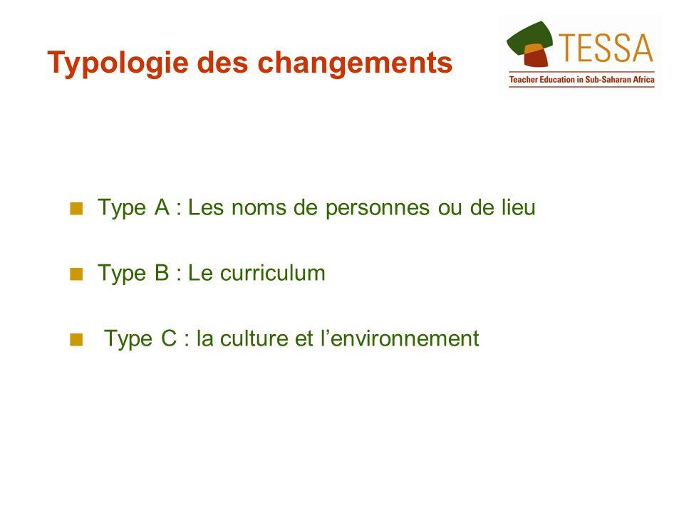 Type A : Les noms de personnes ou de lieu Type B : Le curriculum Type C : la culture et lenvironnement Typologie des changements
